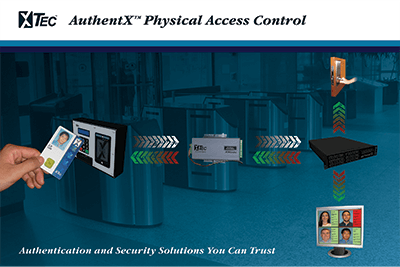 XTEC Physical Access Control Poster